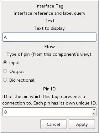 interfaceTag